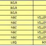 classement-general-apres-t1-part-3-150x150
