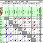 lr4-t1-bcg-2012-150x150 dans Résultats