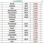 Résultats Coupe du Leman dans Résultats coupe-du-leman-150x150