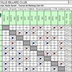 Résultats LR4 T2 dans Résultats lr4-t2-cab-20121-150x150