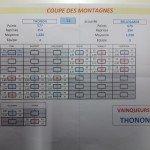 t1-bcst-abv-2012-150x150 dans Résultats