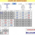 Coupe des Montagnes T2 dans Coupe des Montagnes t2-abv-aab-2012-150x150