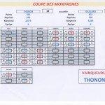 t2-bcst-bcg-2012-150x150