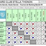 br1-t2-bcst-20131-150x150 dans Résultats