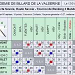 Résultats Finale District, 3 bandes R2 dans Résultats fd-abv-2013-150x150