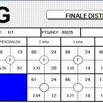 Résultats Finale de District Cadre R1 dans Résultats fd-cr1-bcg-2013-150x150