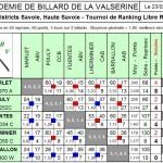 Demies Finales LR3 2013 dans Résultats lr3-demie-fd-abv-150x150