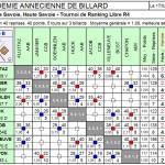 lr4-demie-fd-aab-2013-150x150 dans Résultats