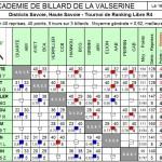 Résultats 1/2 FD LR4 2013 dans Résultats lr4-demie-fd-abv-2013-150x150