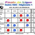 Résultats Finale de Ligue Cadre R1 2013 dans Résultats fl-cr1-abg-2013-150x150