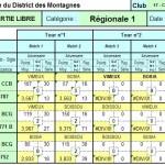 Résultats Finale du District LR1 2013 dans Résultats lr1-fd-ccb-2013-150x150