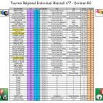 classement-t7-r2-2013-150x150 dans Résultats