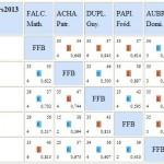 fl-3bandes-n1-2013-150x150