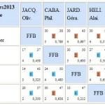 fl-3bandes-n2-2013-150x150 dans Résultats
