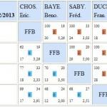 fl-bandes-n1-2013-150x150