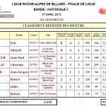 fl-bandes-n3-2013-150x150