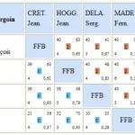 Résultat Finale de Ligue BR2 dans Résultats fl-br2-abbj-20131-150x150