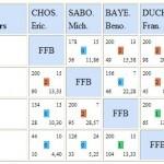 fl-cadre-n1-2013-150x150
