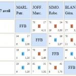 lr3-fl-abcd-2013-150x150 dans Résultats