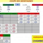 t4-ccb-bcst-2013-150x150 dans Résultats