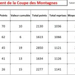 classement-final-2013-150x150