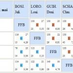 Résultat Finale de Ligue LR1 2013 dans Résultats fl-lr1-2013-150x150