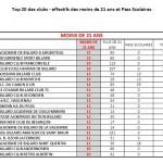 L'ABV 15ème club en France !!! dans Accueil classement-club-jeunes-ffb-2013-150x150