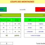 Résultats Coupe des Montagnes T1 2013-2014 dans Coupe des Montagnes equipes-abv-aab-t1-2013-2014-150x150
