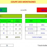 equipes-bcst-bcg-t1-2013-2014-150x150