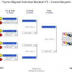 finale-benjamin-t1-lyon-2013-2014-150x150 dans Blackball