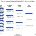 finale-veterans-t1-lyon-2013-2014-150x150