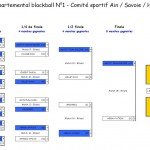 Résultats Blackball TC n°1 2013 (CSASH-S) dans Blackball resultats-r2-t1-evian-2013-150x150