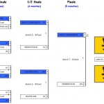 resultats-r2-t2-sevrier-2013-150x150 dans Blackball