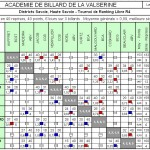 LR4 T3 poule A ABV 2013-2014