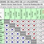 LR4 demie FD poule A ABV 2013-2014