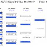 finale veteran FBJEV 3 2014