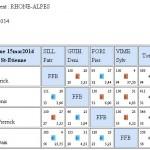 FL LR1 ABSE 2013-2014