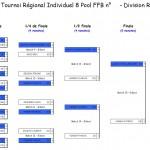 Résultats CSASH-S T6 Evian 2013-2014