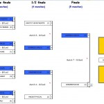 Tableau final Blackball T7  ABV 2014