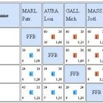 FL BR1 GSL 2013-2014