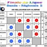 FL BR2  ABV 2013-2014