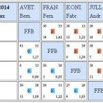 LR4 FL ABCD 2013-2014