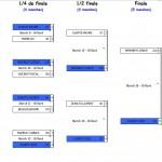 Blackball TC n5 Clarafont 2014-2015