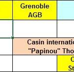 Calendrier finales de Ligue 2015-20162
