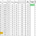 Classement LR4 après FD 2015-2016