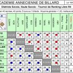 LR4 FD AAB 2015-2016