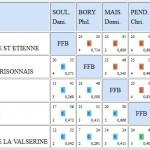 FL 3BN3 St Etienne 2015-2016