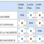 LR3 FL BCA 2015-2016