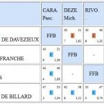 LR4 FD TVR 2015-2016