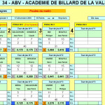3BR1 T2 Matin ABV  2016-2017